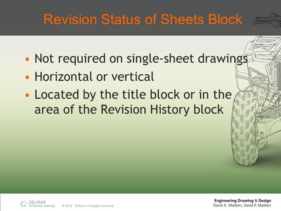 Revision Status of Sheets Block