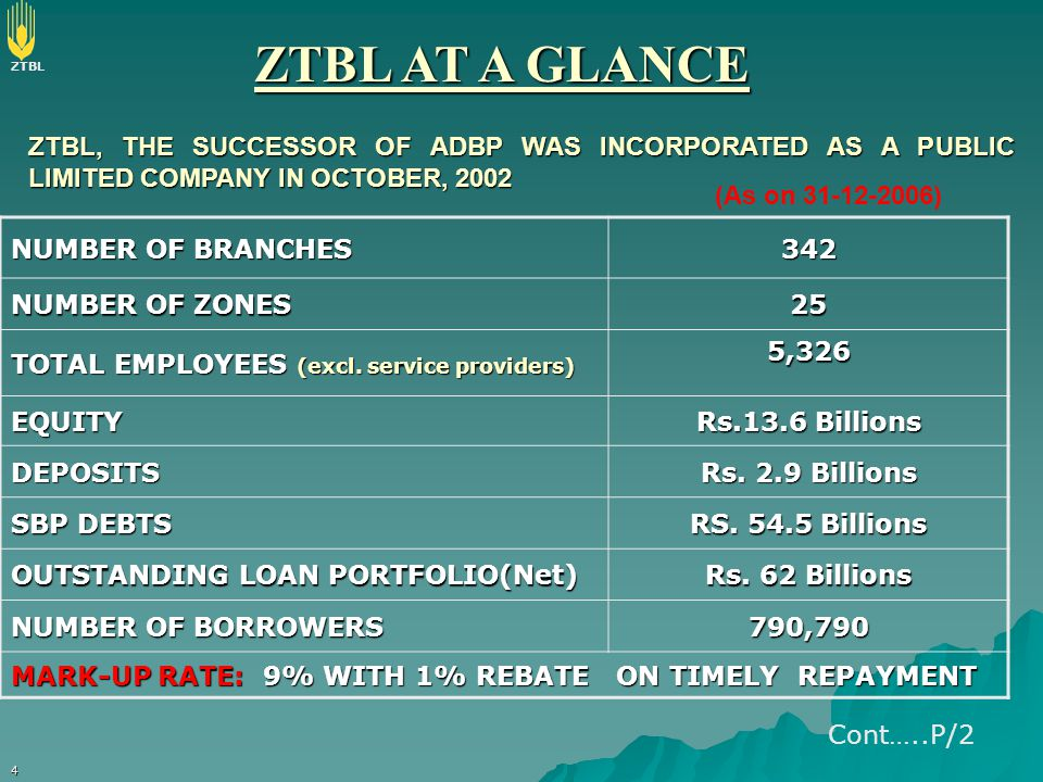 ZTBL AT A GLANCE ZTBL, THE SUCCESSOR OF ADBP WAS INCORPORATED AS A PUBLIC LIMITED COMPANY IN OCTOBER, 2002.