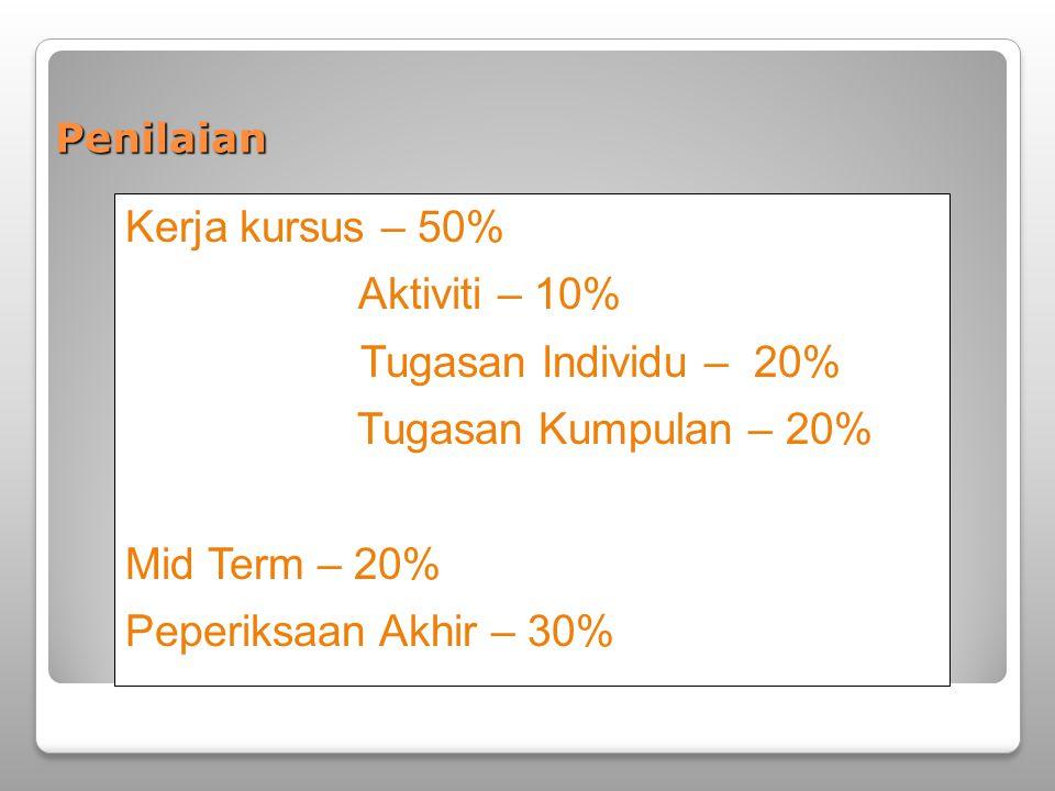 Kerja kursus – 50% Aktiviti – 10% Tugasan Individu – 20%