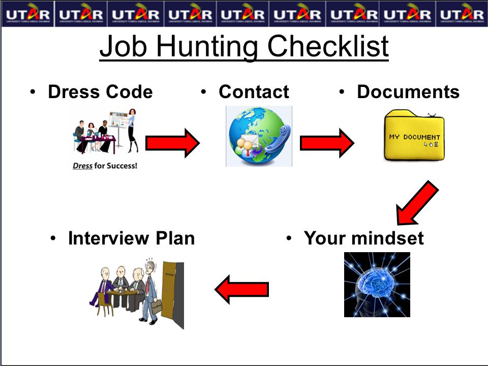 Job Hunting Checklist Dress Code Contact Documents Interview Plan