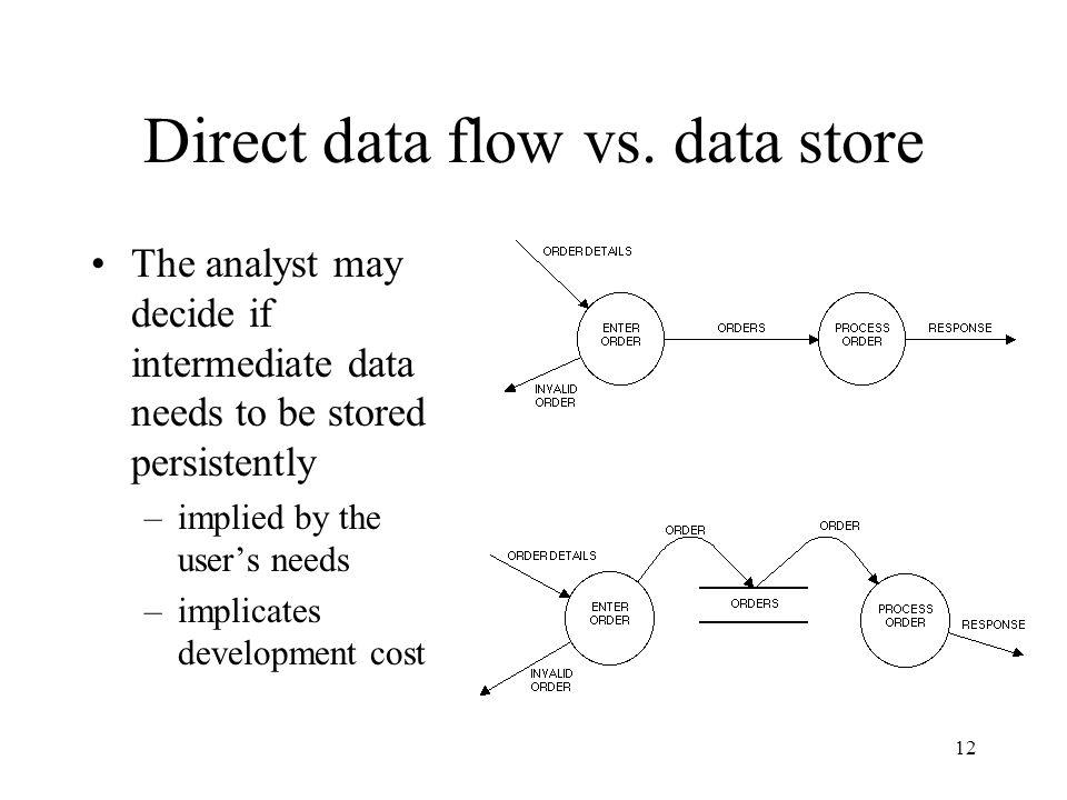Direct data flow vs. data store