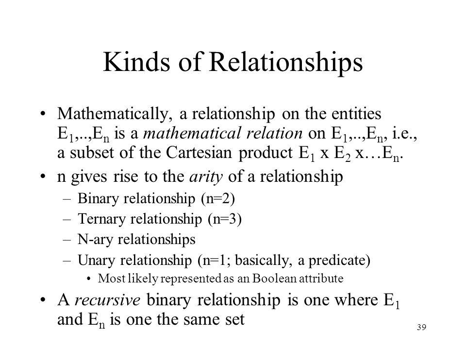 Kinds of Relationships