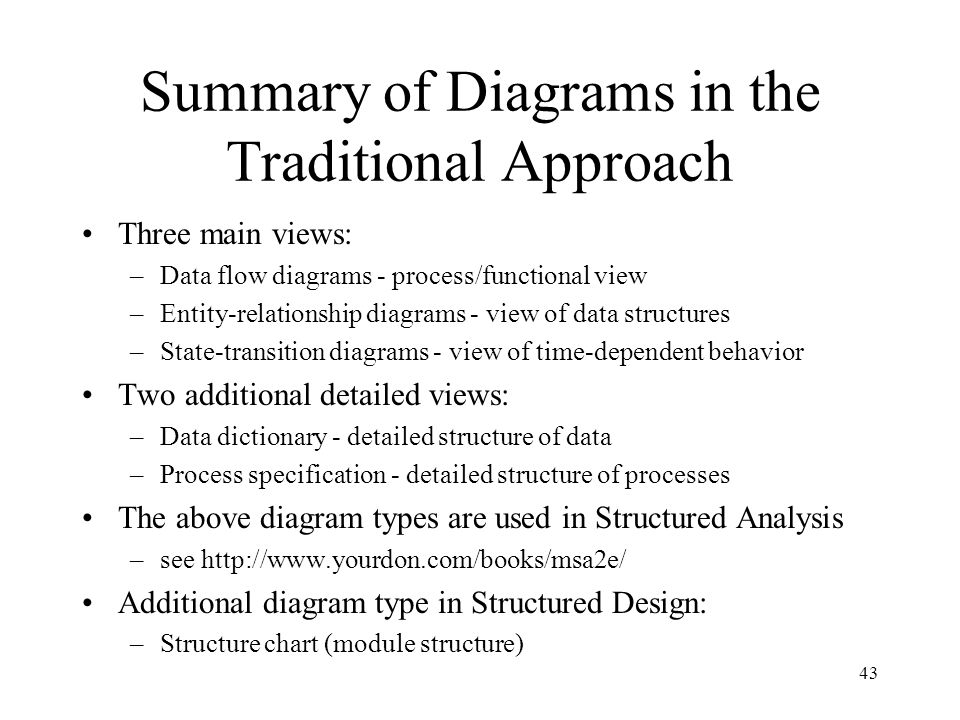 Summary of Diagrams in the Traditional Approach