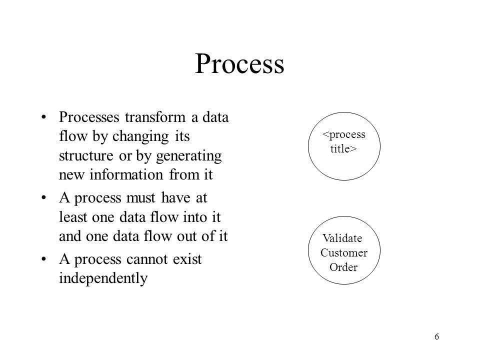 Process Processes transform a data flow by changing its structure or by generating new information from it.