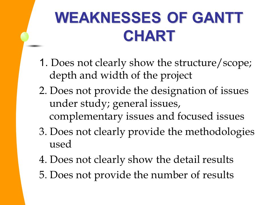 WEAKNESSES OF GANTT CHART