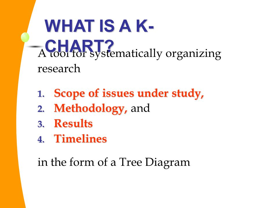 WHAT IS A K-CHART A tool for systematically organizing research