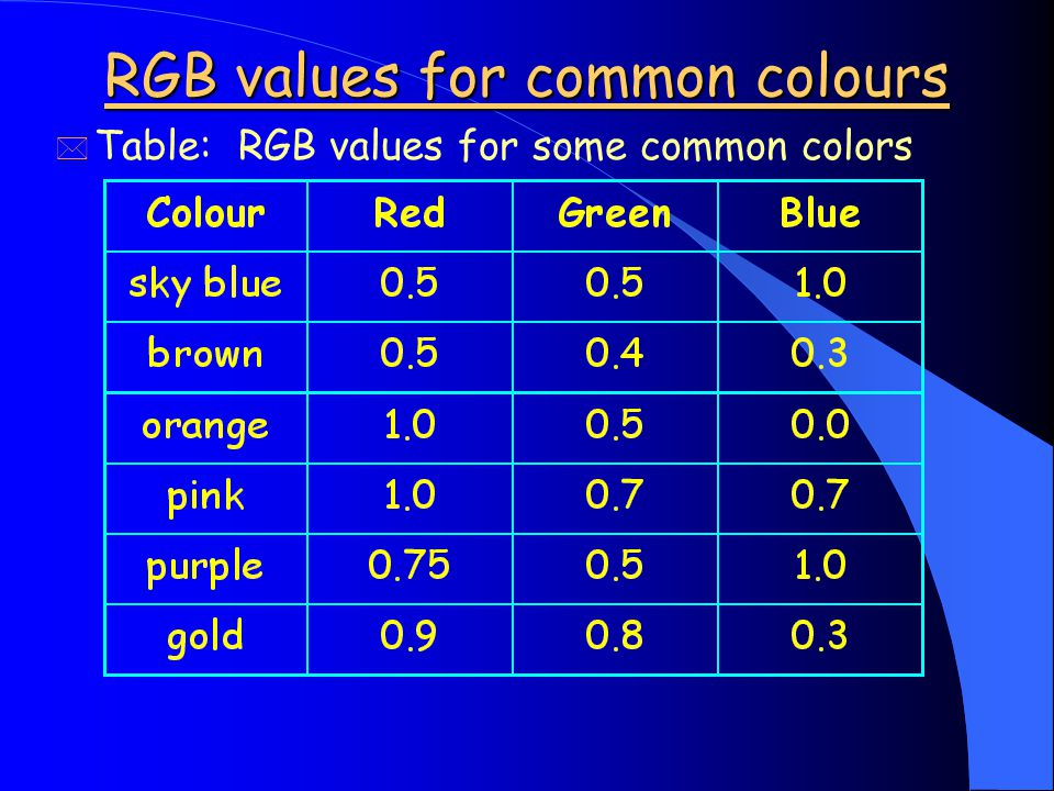 RGB values for common colours