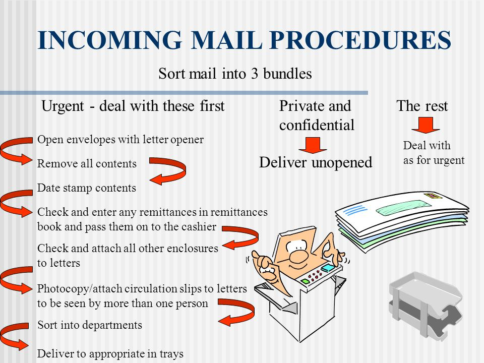 INCOMING MAIL PROCEDURES