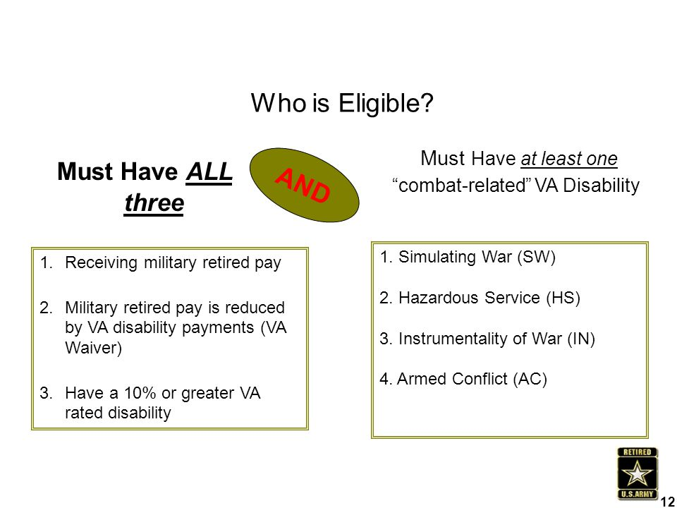 combat-related VA Disability