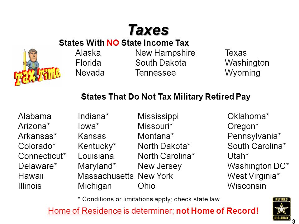 States That Do Not Tax Military Retired Pay