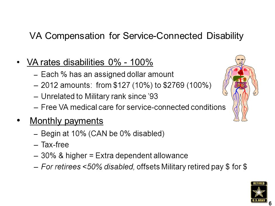 VA Compensation for Service-Connected Disability