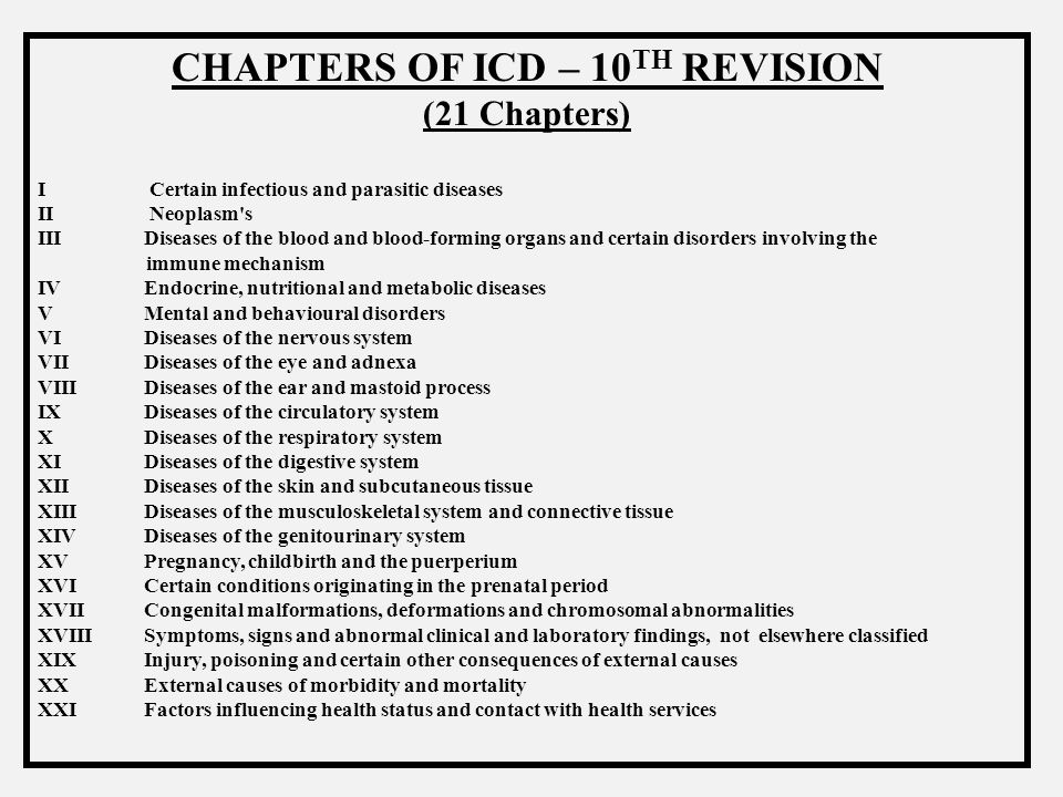 CHAPTERS OF ICD – 10TH REVISION