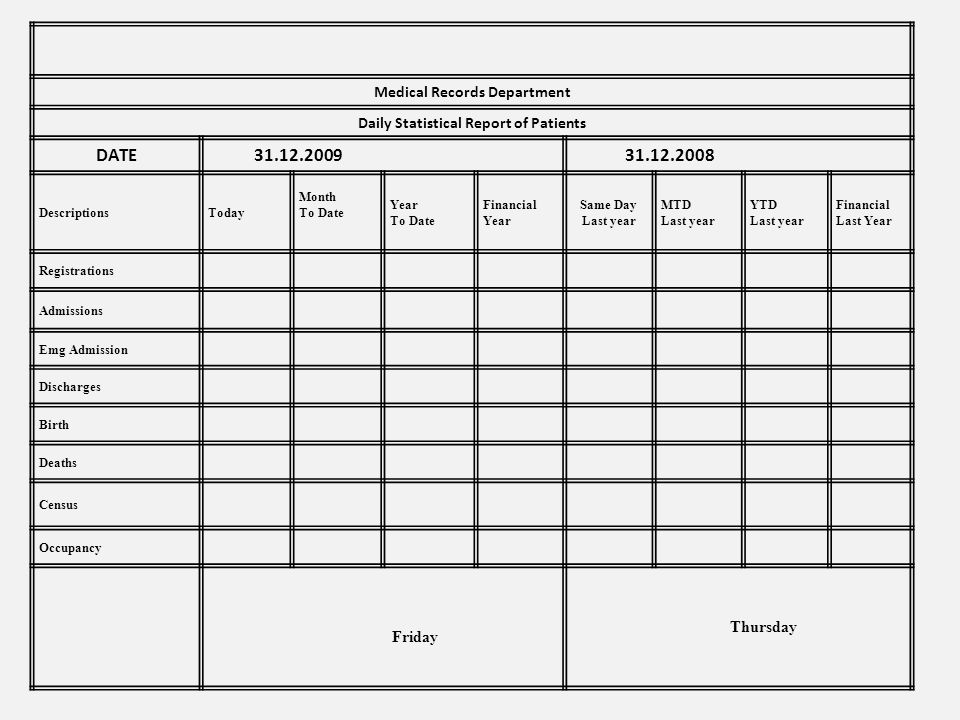 Weekly Time Management Sheet