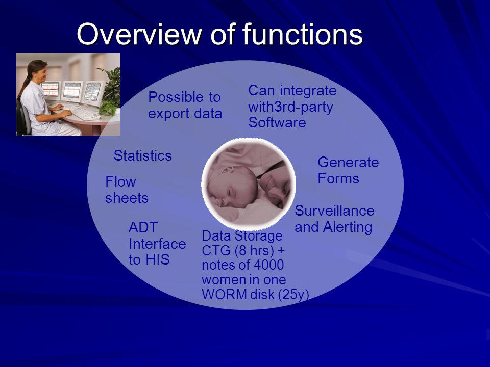 Overview of functions Can integrate with3rd-party