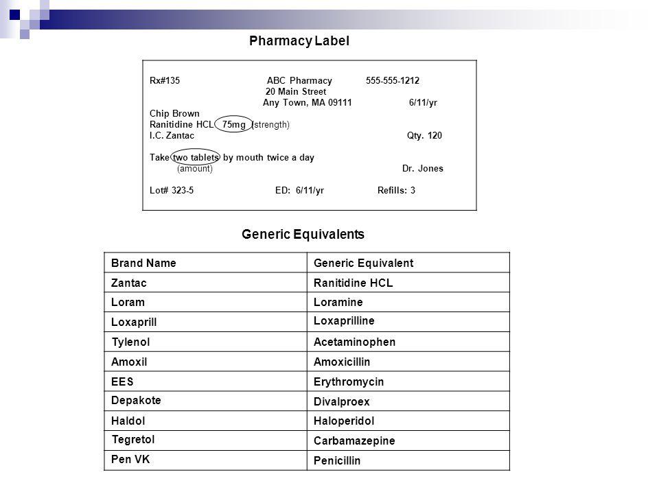 Pharmacy Label Generic Equivalents Brand Name Generic Equivalent