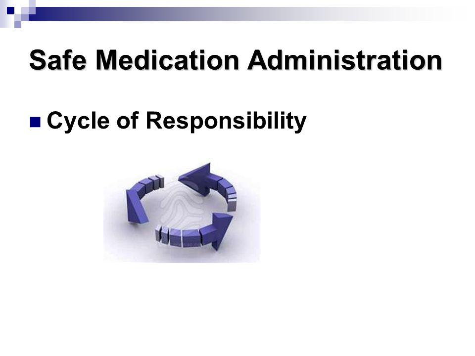 Safe Medication Administration