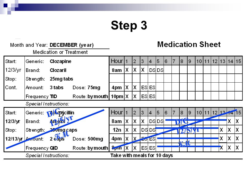 Step 3 D/C 12/5/yr KM D/ D/C 12/5/yr KM