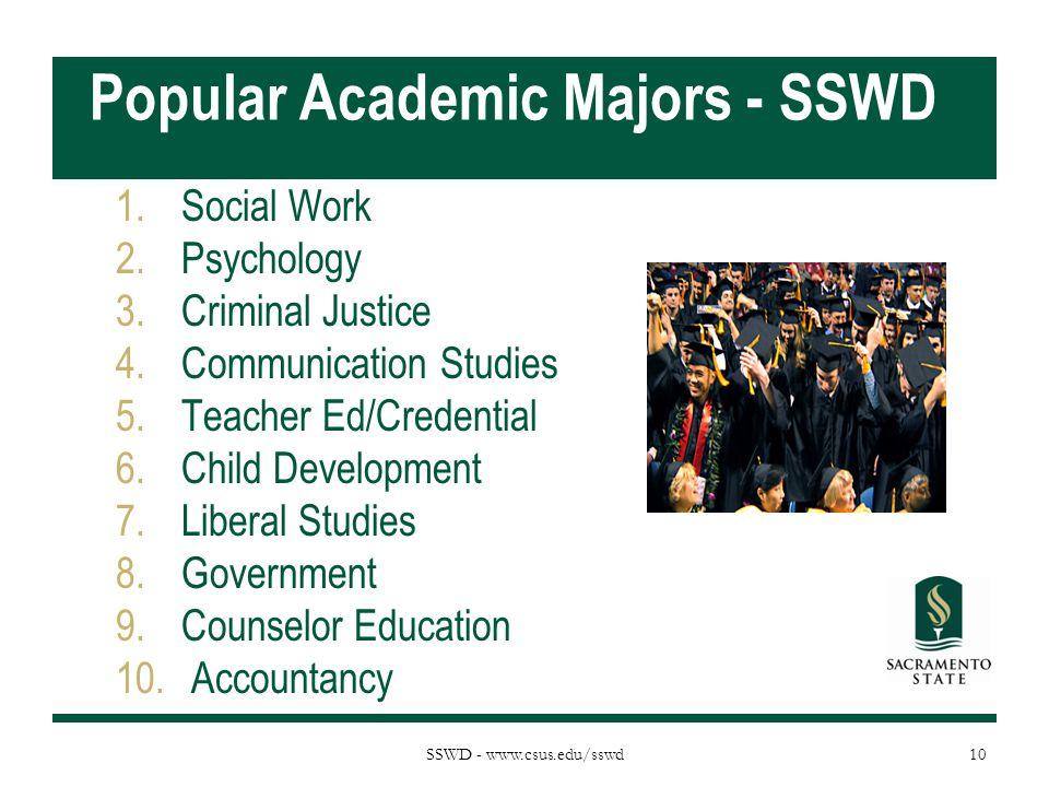 Popular Academic Majors - SSWD