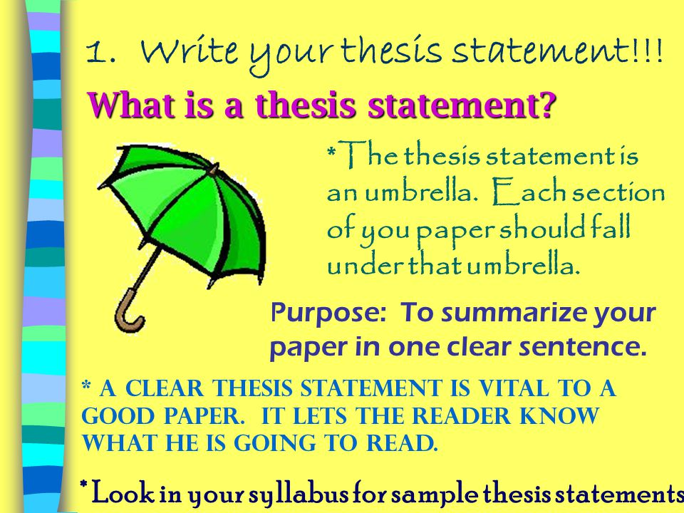 1. Write your thesis statement!!!