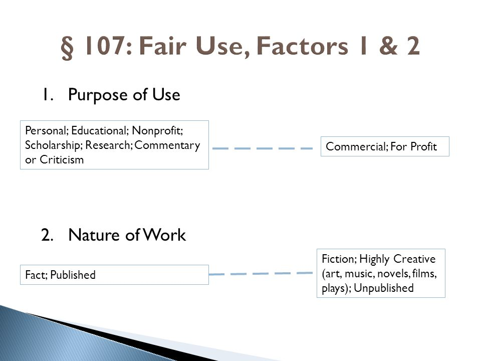 § 107: Fair Use, Factors 1 & 2 Purpose of Use Nature of Work
