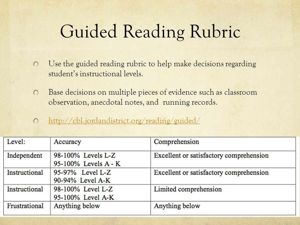 Guided Reading Rubric Use the guided reading rubric to help make decisions regarding student's instructional levels.