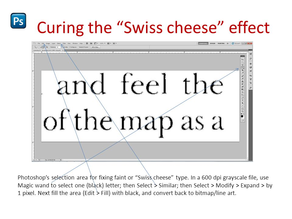 Curing the Swiss cheese effect