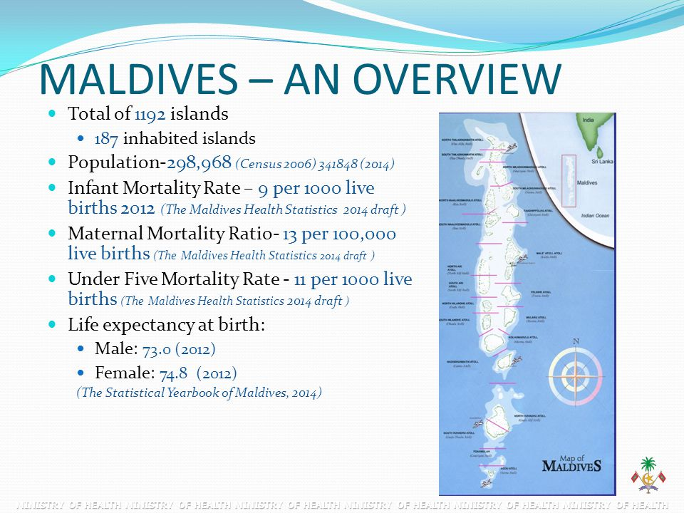 MALDIVES – AN OVERVIEW Total of 1192 islands