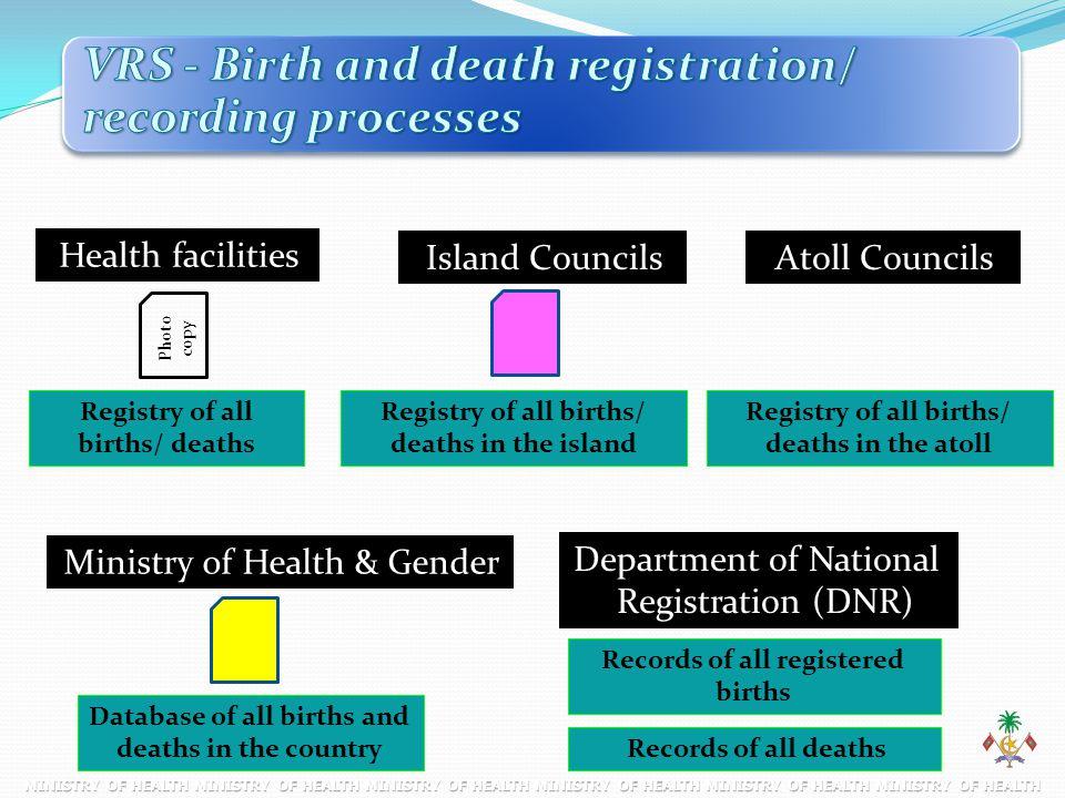 VRS - Birth and death registration/ recording processes