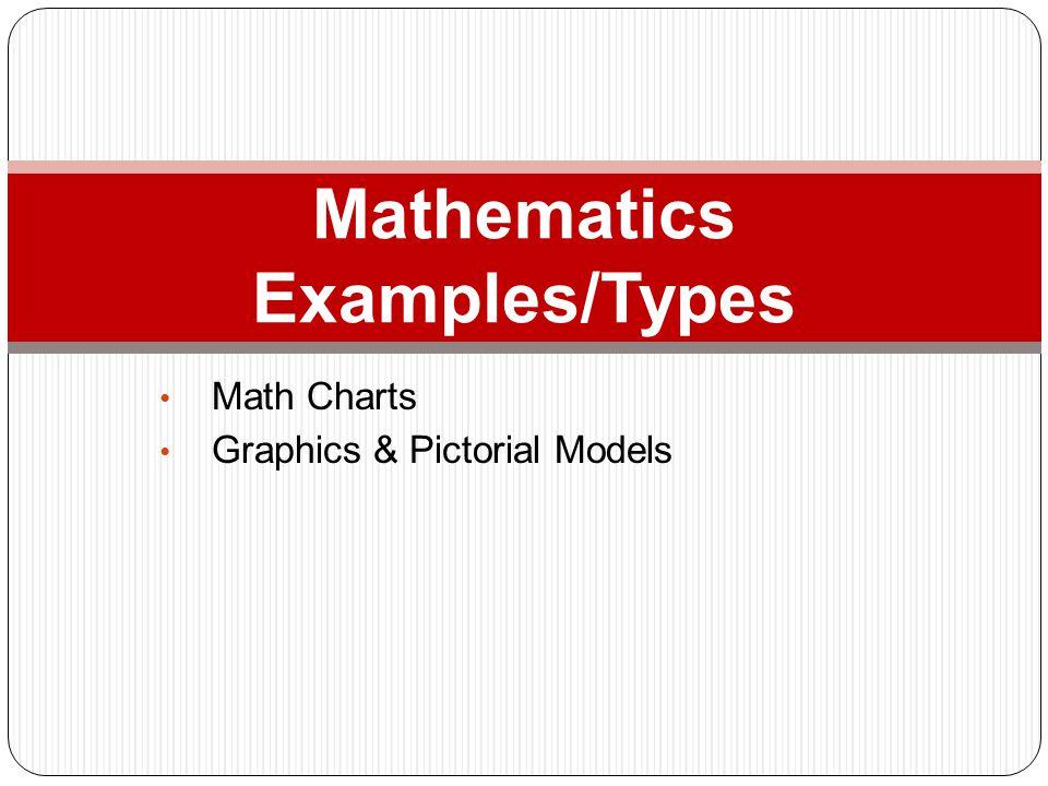 Mathematics Examples/Types