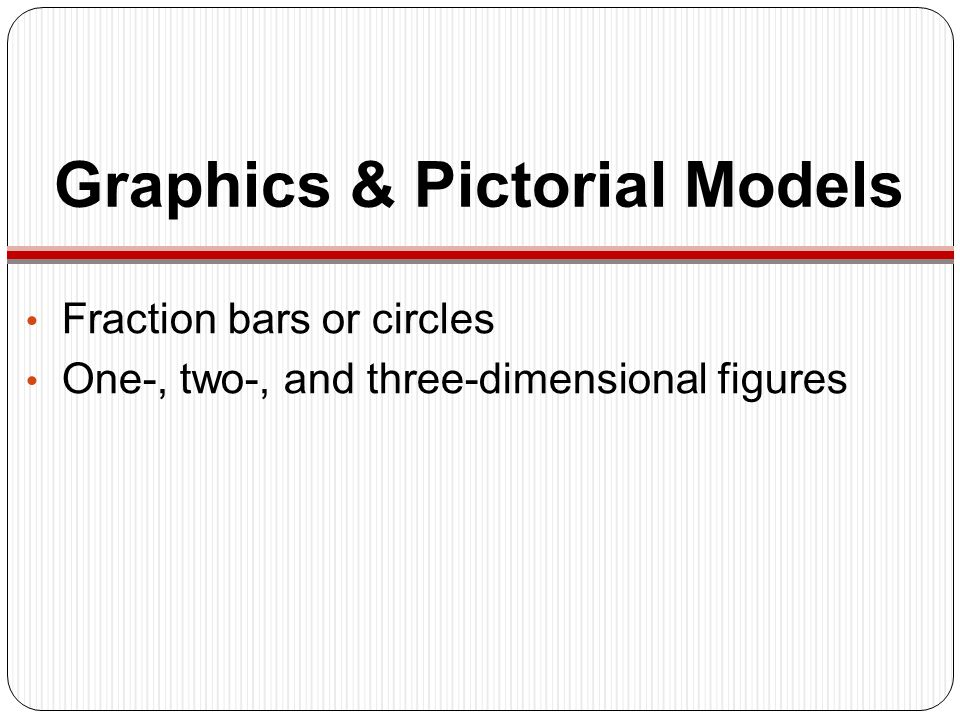 Graphics & Pictorial Models
