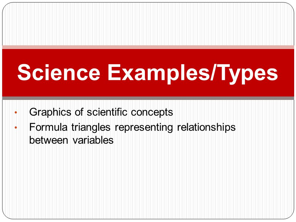Science Examples/Types