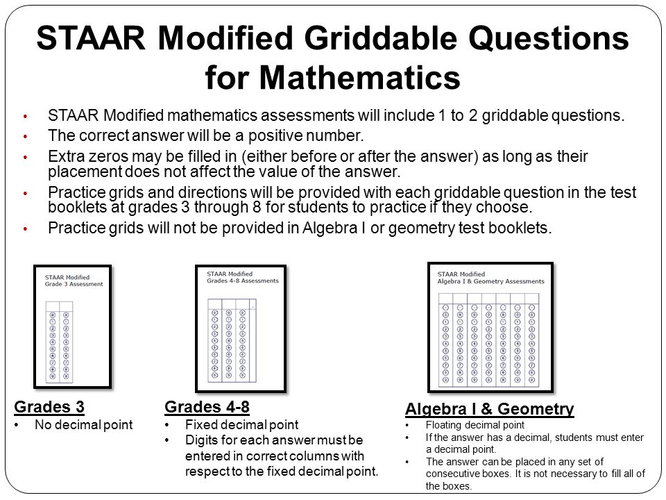 STAAR Modified Griddable Questions for Mathematics