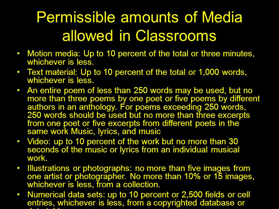 Permissible amounts of Media allowed in Classrooms