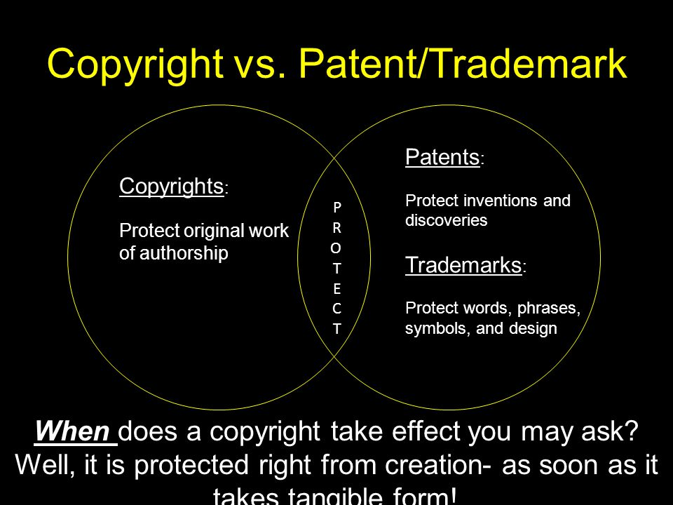 Copyright vs. Patent/Trademark