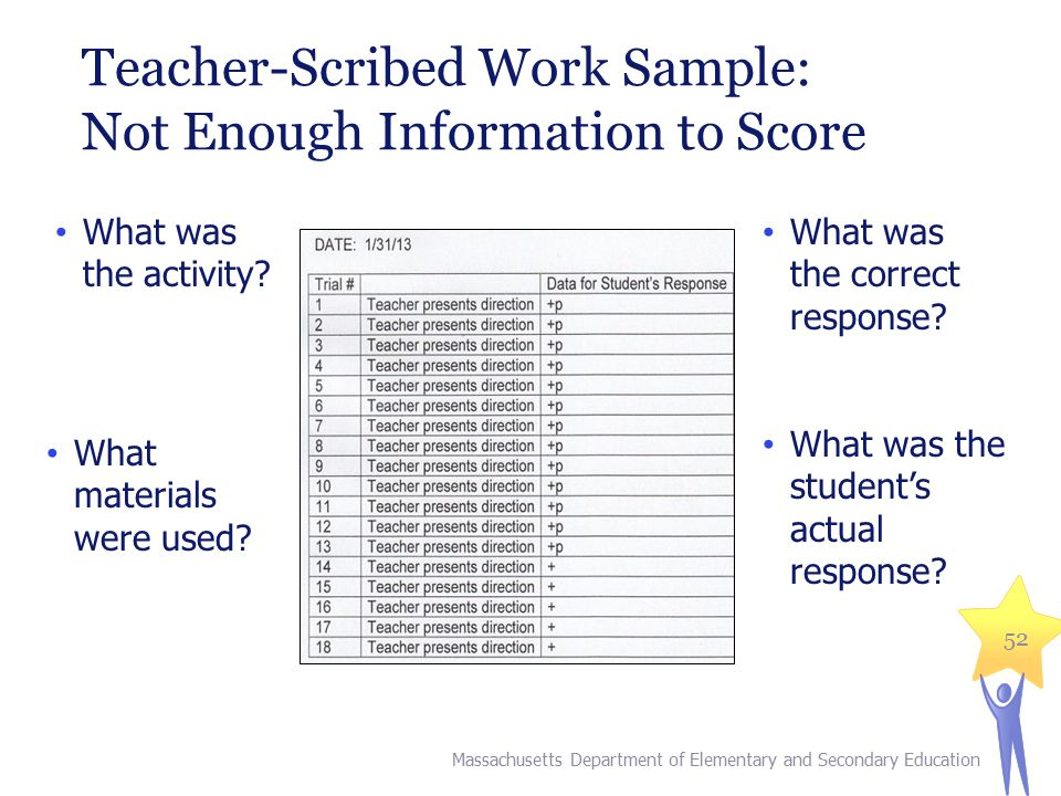 Teacher-Scribed Work Sample: Not Enough Information to Score