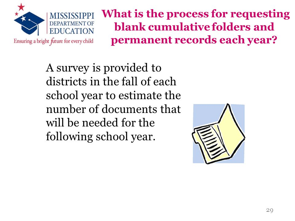 What is the process for requesting blank cumulative folders and permanent records each year