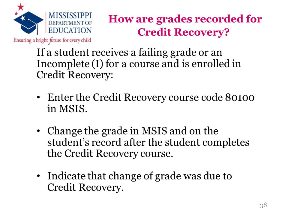 How are grades recorded for Credit Recovery