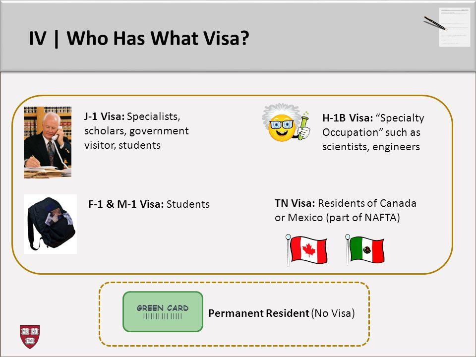 Permanent Resident (No Visa)