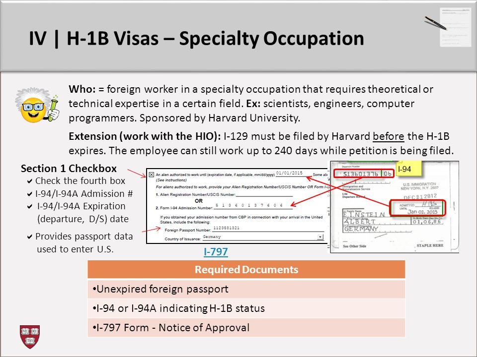 IV | H-1B Visas – Specialty Occupation