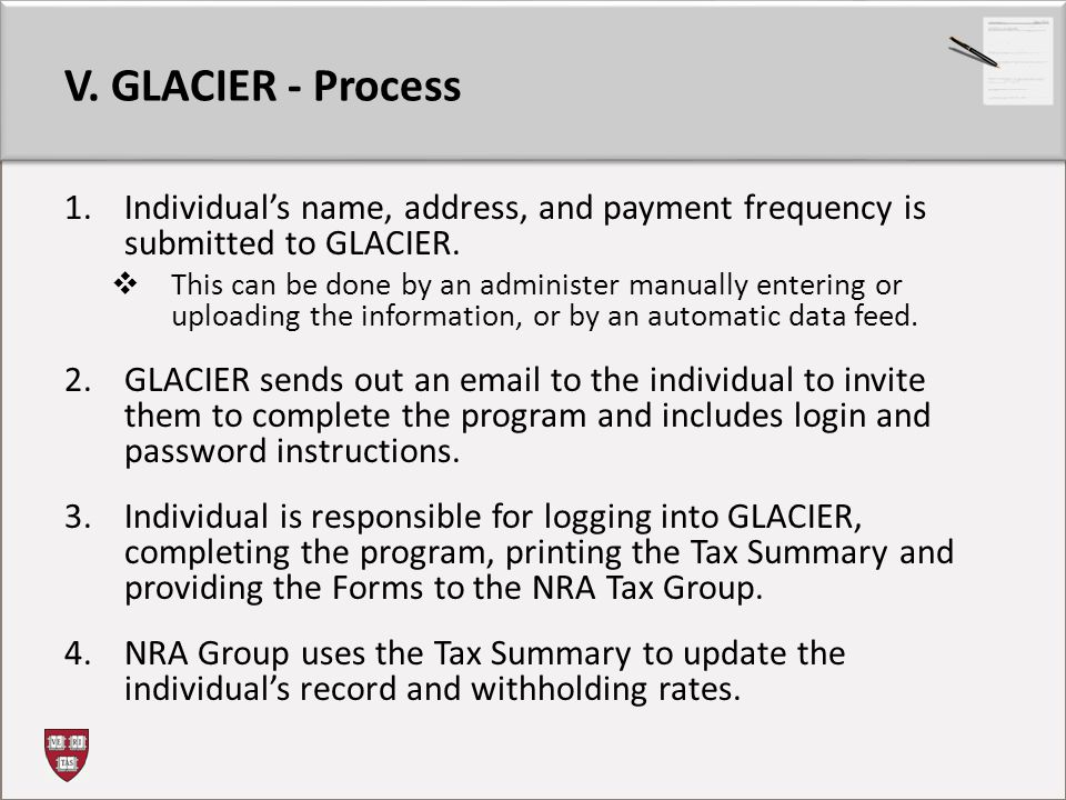 V. GLACIER - Process Individual's name, address, and payment frequency is submitted to GLACIER.