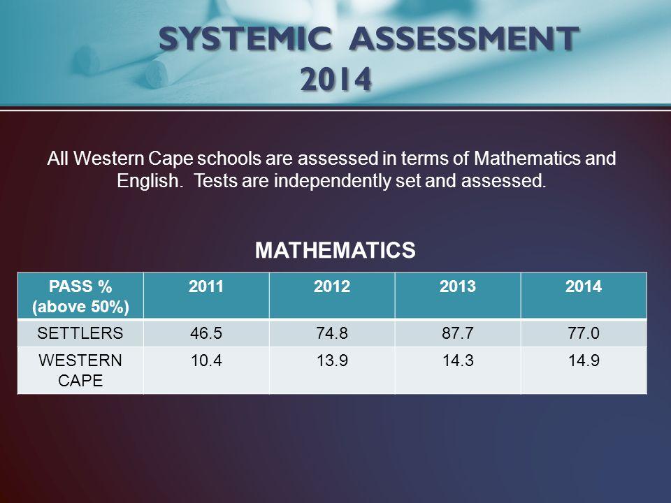 SYSTEMIC ASSESSMENT 2014 MATHEMATICS