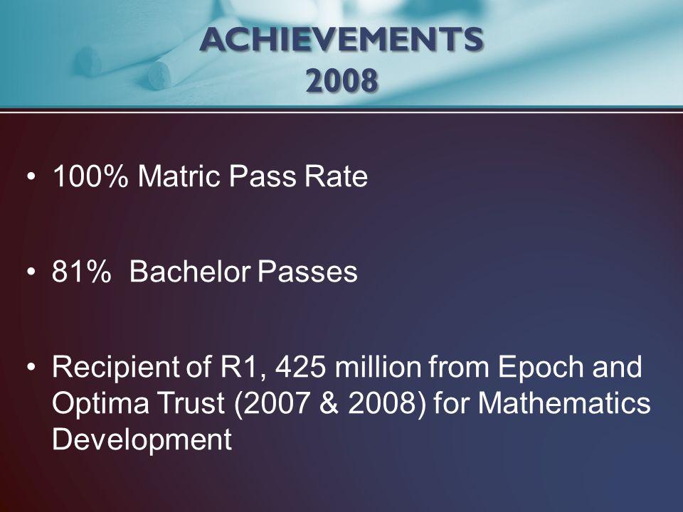 ACHIEVEMENTS 2008 100% Matric Pass Rate 81% Bachelor Passes
