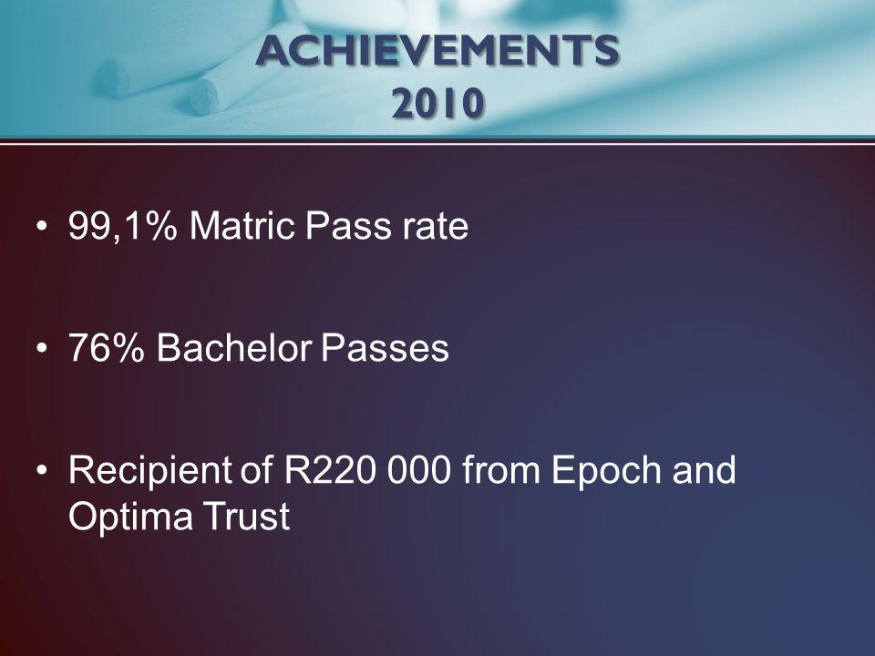 ACHIEVEMENTS 2010 99,1% Matric Pass rate 76% Bachelor Passes