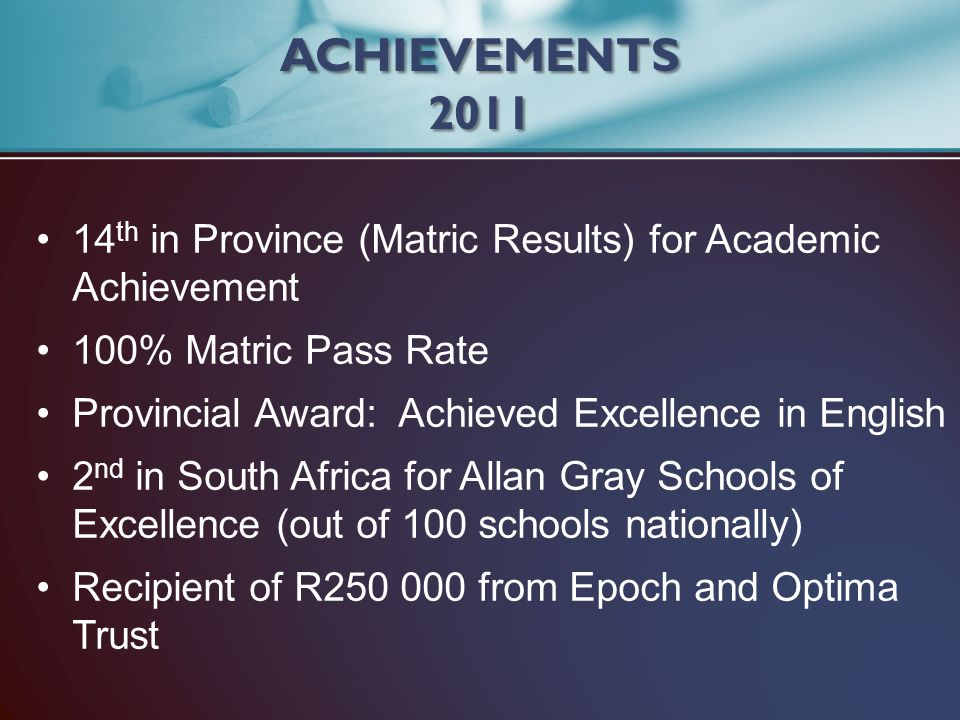ACHIEVEMENTS 2011 14th in Province (Matric Results) for Academic Achievement. 100% Matric Pass Rate.