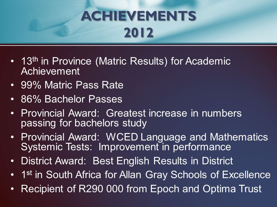 ACHIEVEMENTS 2012 13th in Province (Matric Results) for Academic Achievement. 99% Matric Pass Rate.