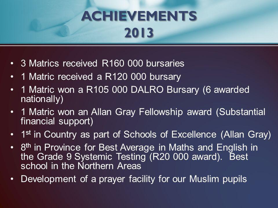 ACHIEVEMENTS 2013 3 Matrics received R160 000 bursaries