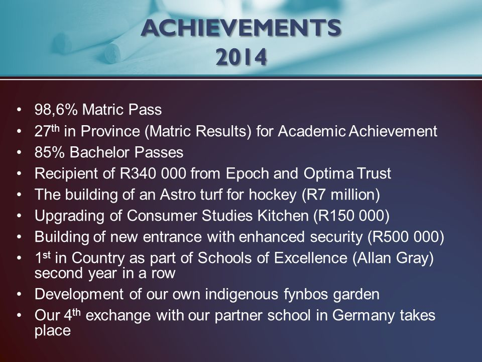 ACHIEVEMENTS 2014 98,6% Matric Pass