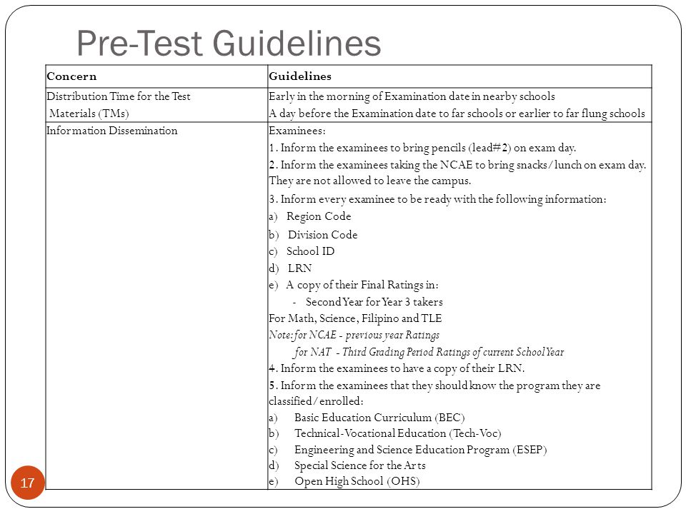 Pre-Test Guidelines Concern Guidelines Distribution Time for the Test