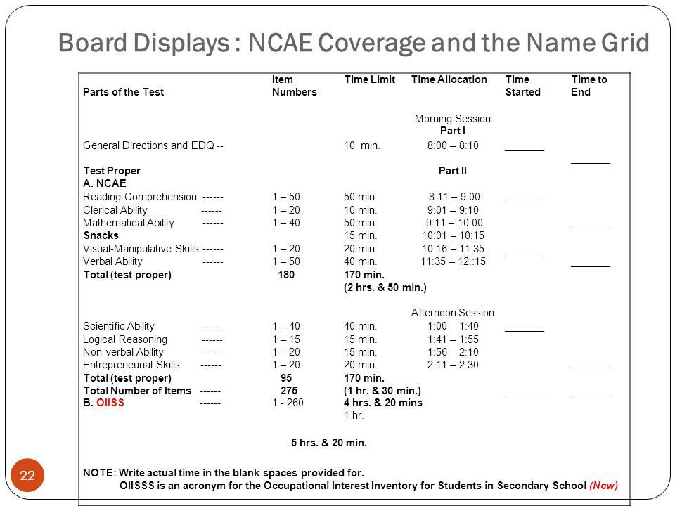 Board Displays : NCAE Coverage and the Name Grid