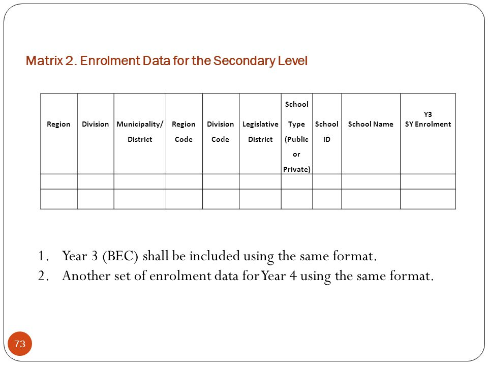 Year 3 (BEC) shall be included using the same format.